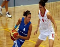 Basketbolun Kas Gelişimine Faydaları