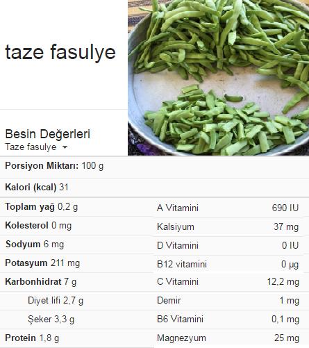 taze-fasulye-besin-degeri