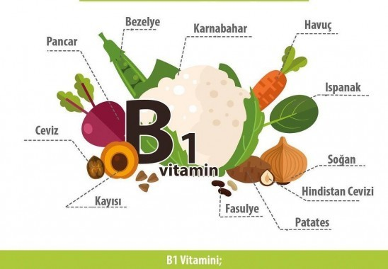B1 vitamini