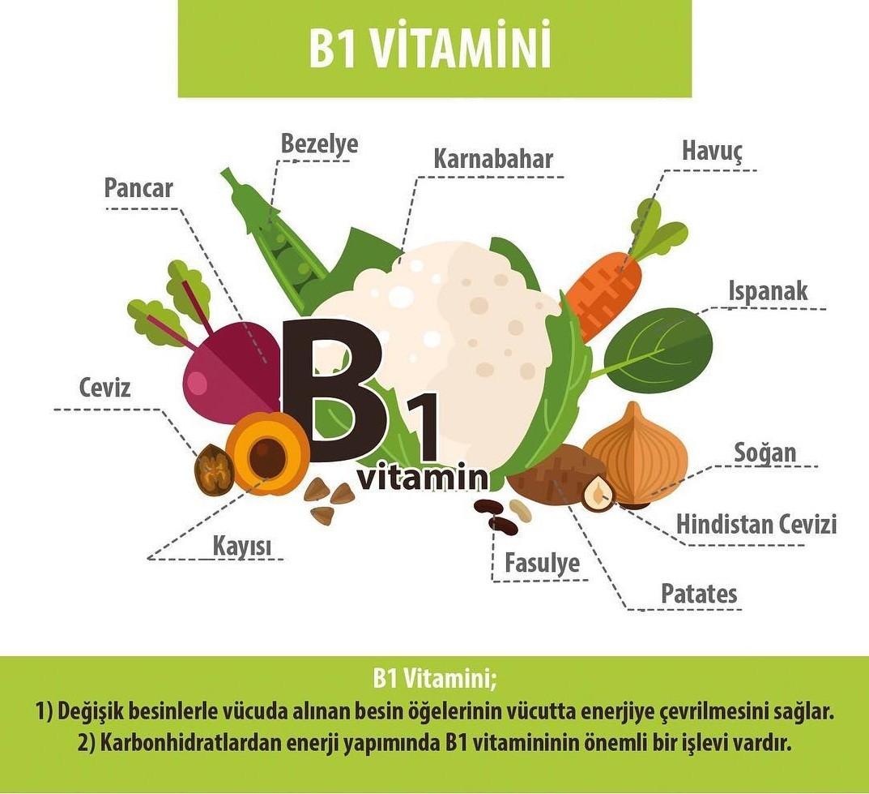 B1 ve B2 Vitaminleri