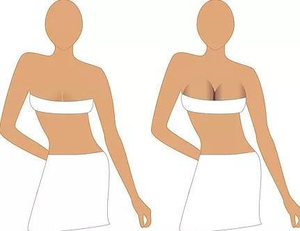 Şerbetçi otu ile nasıl doğal göğüs büyütülür ile ilgili görsel sonucu